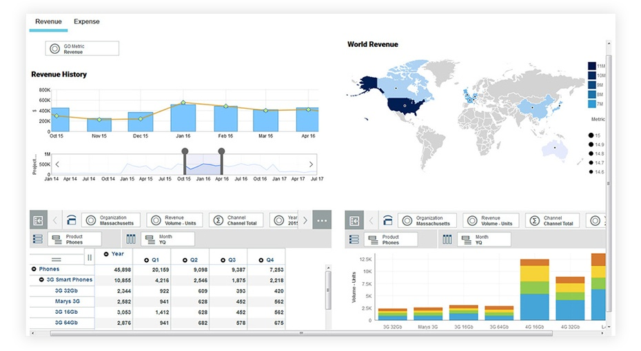 IBM-Cognos-TM1-Planning-Analytics.jpg