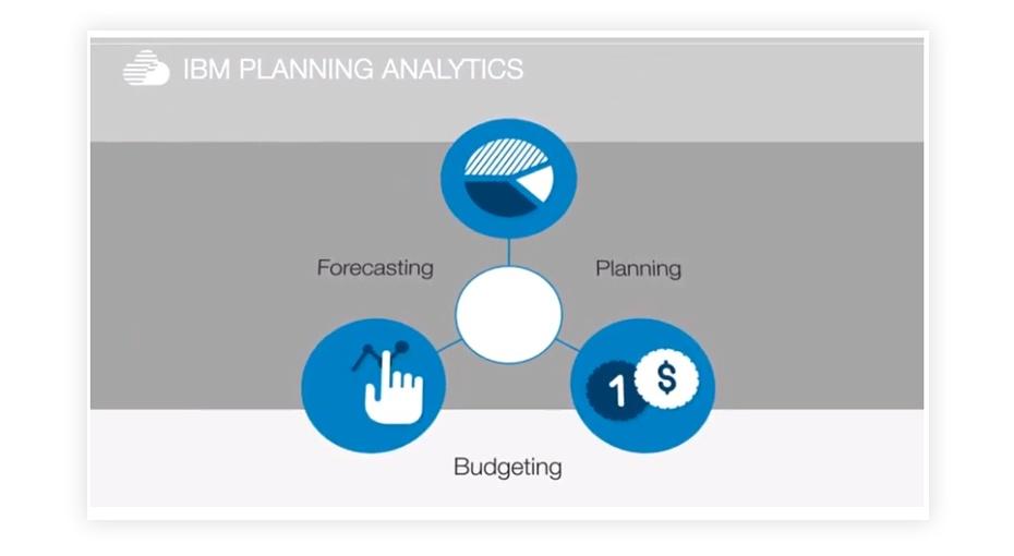IBM-Planning-Analytics,-Microsoft-Excel.jpg