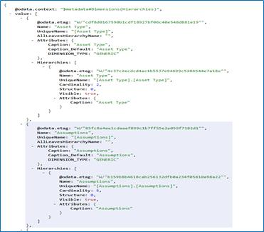 TM1 Rest API: Dimensions Metadata Extract